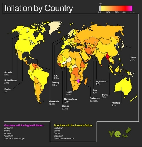 worldinflation