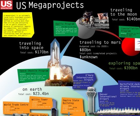 090909 IUS usmegaprojects