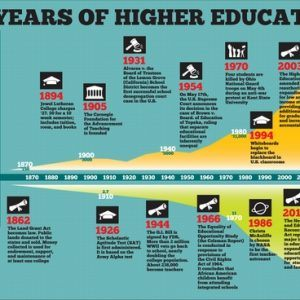 374years education 300x300