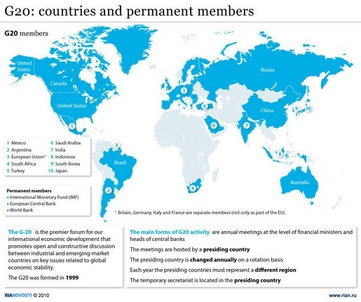 g 20 countries