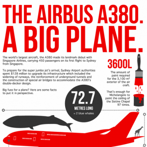 a380 infographic1 300x300
