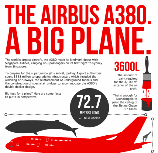 a380 infographic1