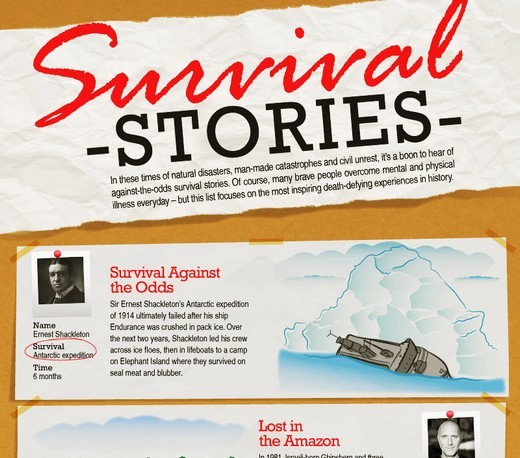 SurvivalStories page1