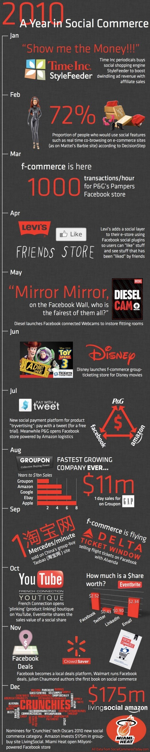 socialcommerceinfographic