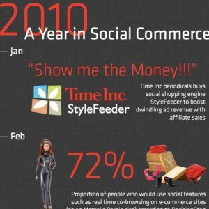 socialcommerceinfographic1 300x300