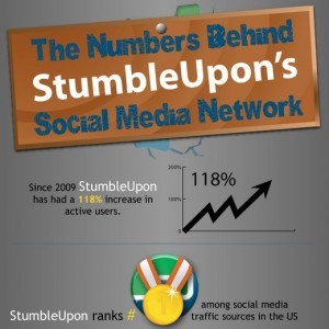 the numbers behind stumbleupons social media network1 300x300