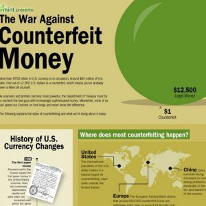 counterfeit money1 300x300