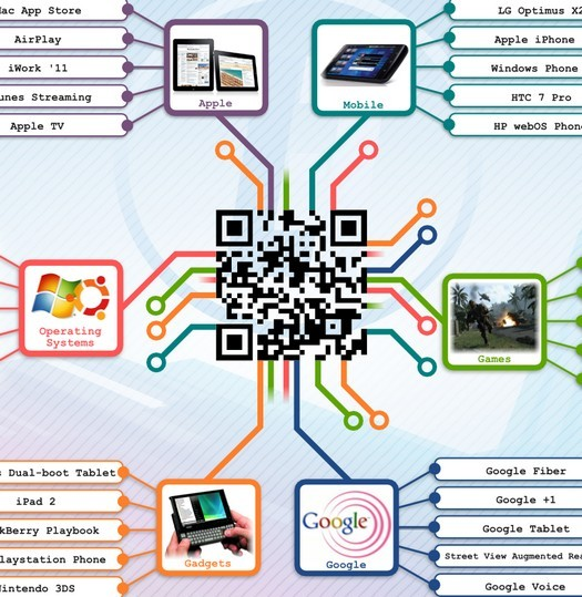 infographic anticipations2011