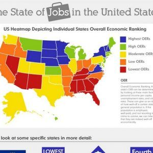 State of Jobs in USA1 300x300