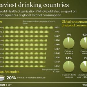 heaviest drinking countries 300x300