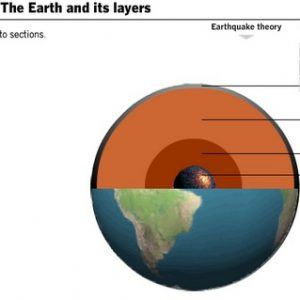 interactive earthquake primer 300x300