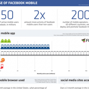 Development Facebook Mobile infographic1 300x300