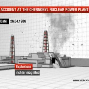 chernobyl accident infographic video 300x300