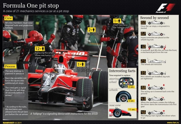 formula one pit stop1