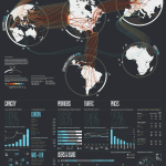 global internet map 2011 150x150 1
