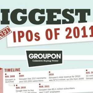 Biggest IPOs of 2011 infographic1 300x300