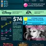 SocialGaming infographic 150x150 1