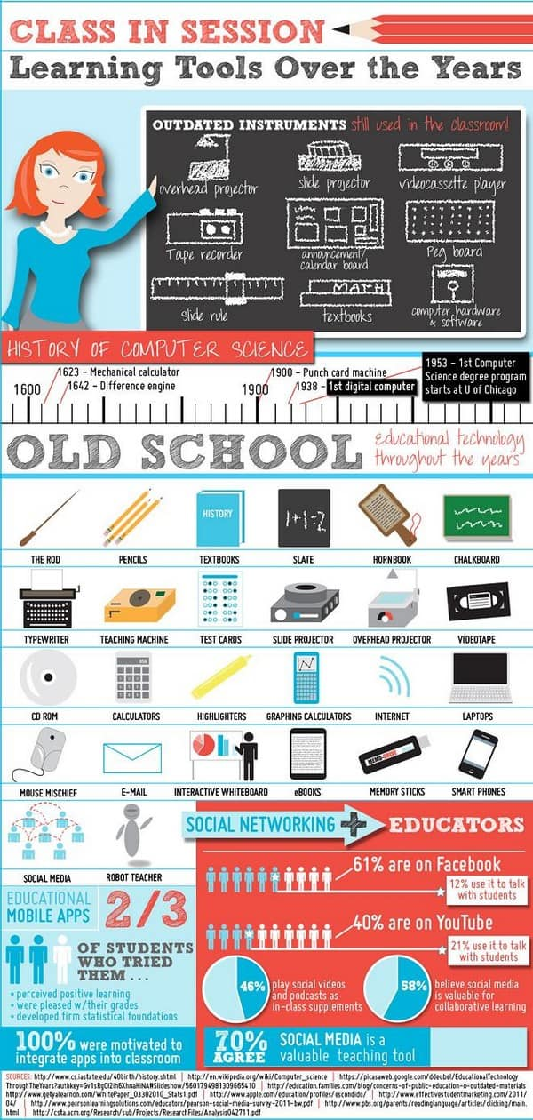 A Tale of Two Worlds Old School New School Infographic