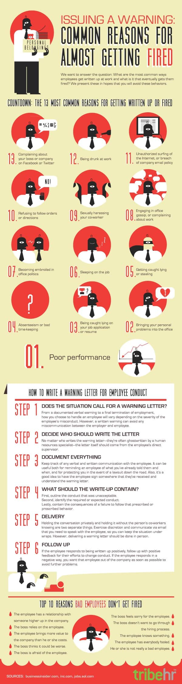Common reasons for almost getting fired Infographic