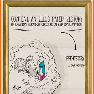 history of content infographic1 300x300