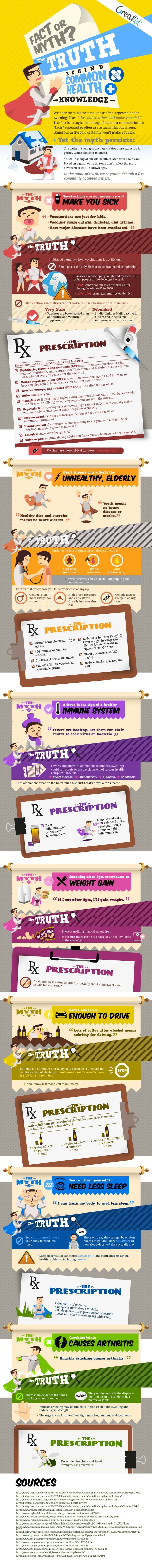 Busting Common Health Myths Infographic
