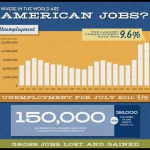 Infographic Where in the World are American Jobs1 300x300