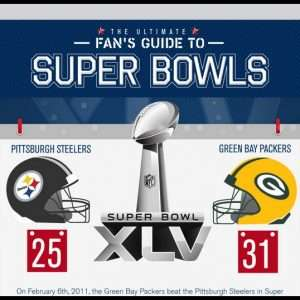 superbowl Infographic1 300x300