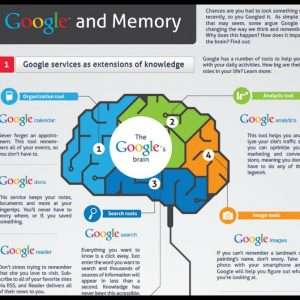 Google and Your Memory Infographic1 300x300