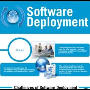 Software Deployment and Management Infographic1 300x300