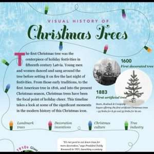 The History of the Christmas Tree Infographic1 300x300