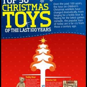 Top 50 toys of the last 100 years Infographic1 300x300