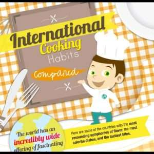 Infographic International Cooking Habits Compared1 300x300