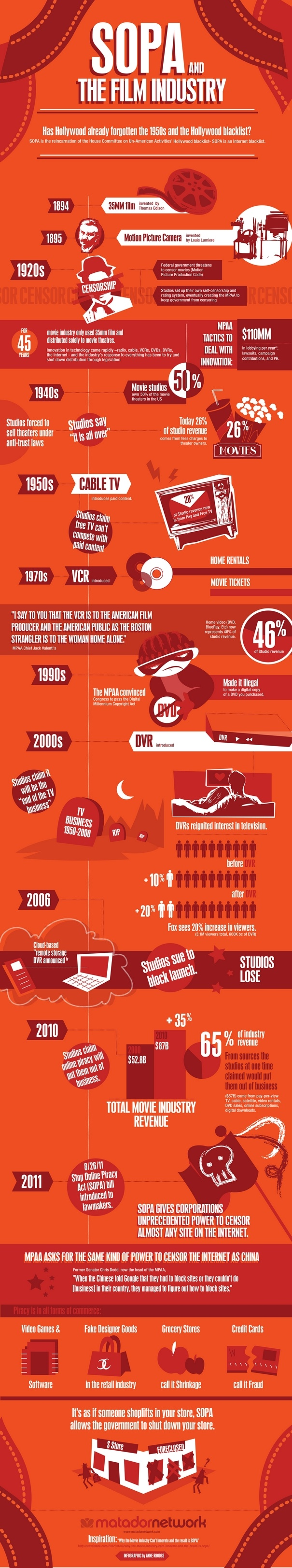 SOPA and The Film Industry Infographic