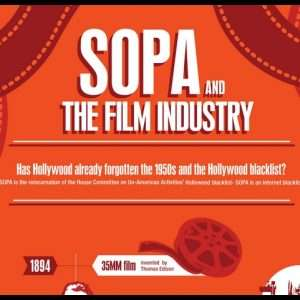 SOPA and The Film Industry Infographic1 300x300