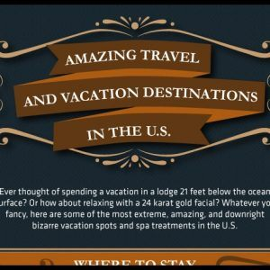 Cheap Sally Travel Vacation Sites Infographic1 300x300