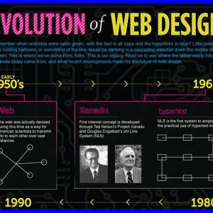 Evolution of Web Design Infographic1 300x300