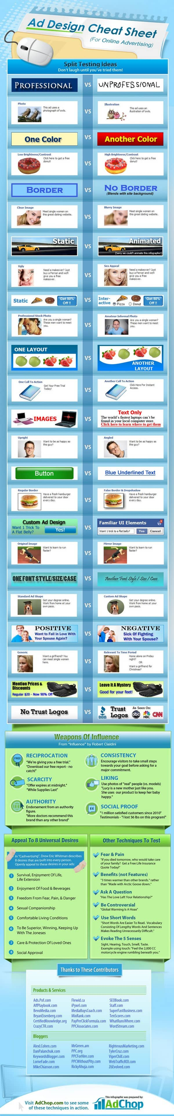 Split Testing Ideas for PPC Advertising Infographic