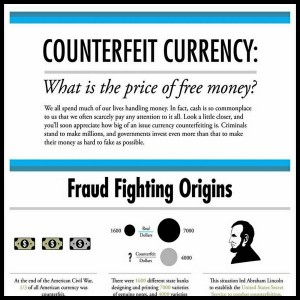 Counterfeiting By The Numbers INFOGRAPHIC1 300x300