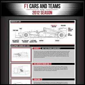 F1 Cars and Teams in the 2012 Season1 300x300