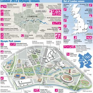 London 2012 Olympic Venues Infographic 300x300