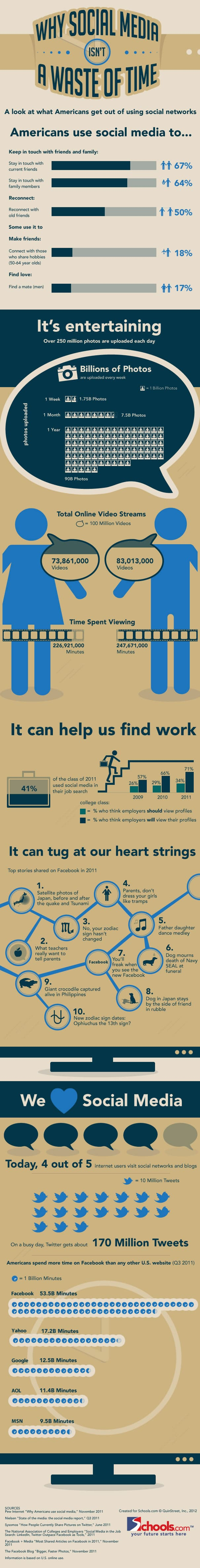 Why Social Media Isnt A Waste Of Time Infographic