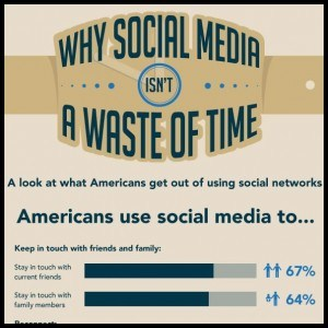 Why Social Media Isnt A Waste Of Time Infographic1 300x300