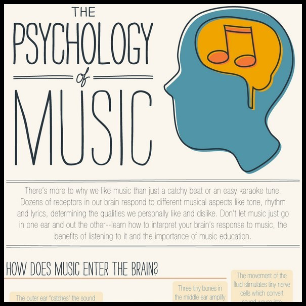Psychology_of_Music-infographic1