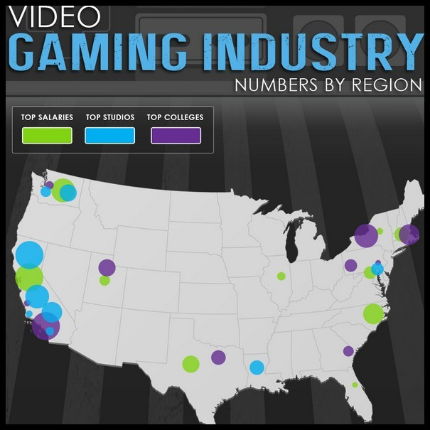 Top Gaming Studios Schools Salaries Infographic1