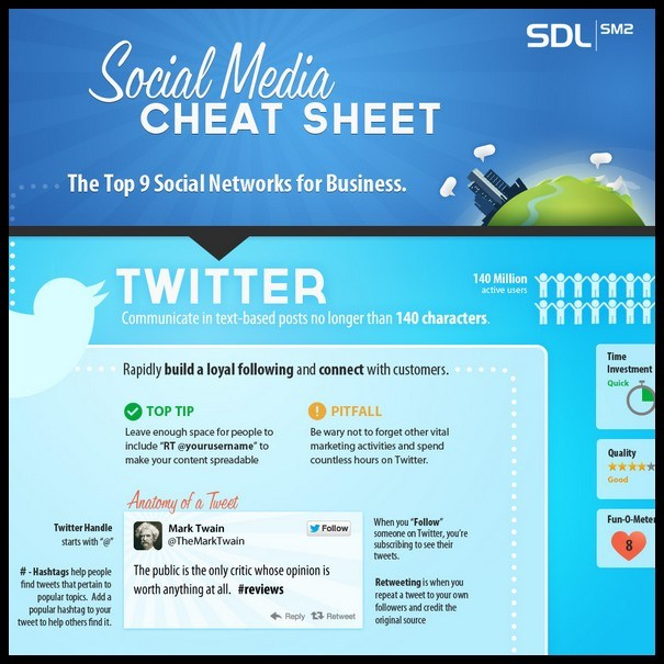 social media cheat sheet1