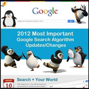 27 Most Important Google Search Algorithm Updates in 2012 INFOGRAPHIC1 300x300