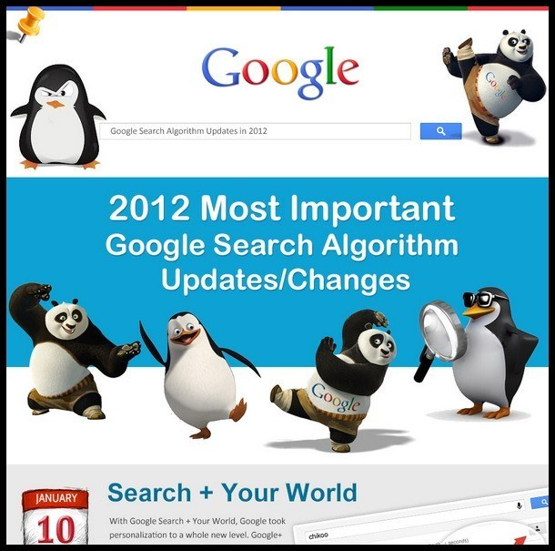 27 Most Important Google Search Algorithm Updates in 2012 INFOGRAPHIC1