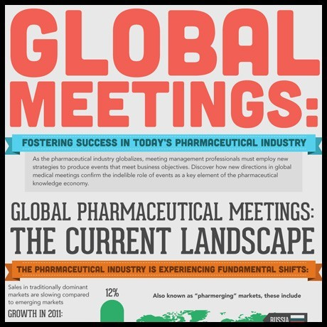 Global Medical Meetings Infographic1