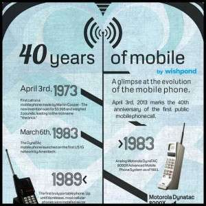 40 Years of Mobile Infographic1 300x300