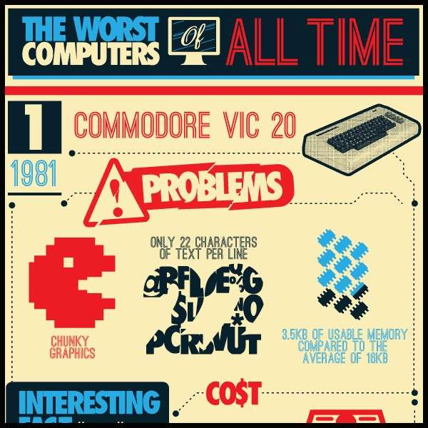 The Worst Computers of All Time - Infographic1